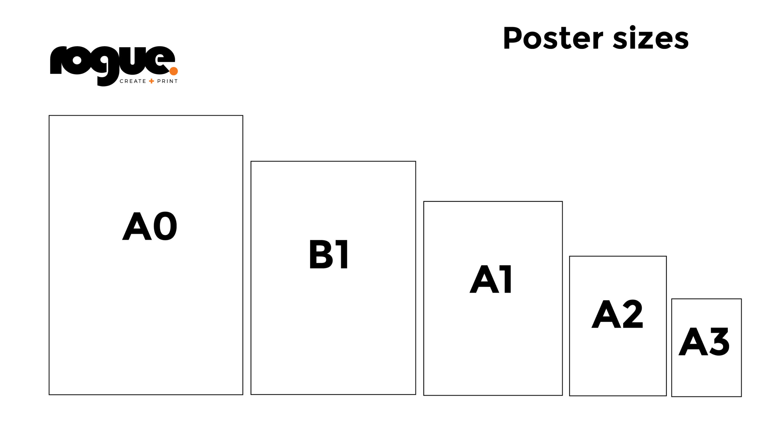 Poster Size Chart Rogue Print Poster Sizes Rogue Copy